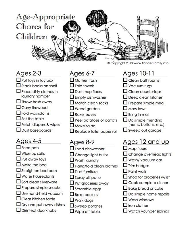 Age Appropriate Child Chores