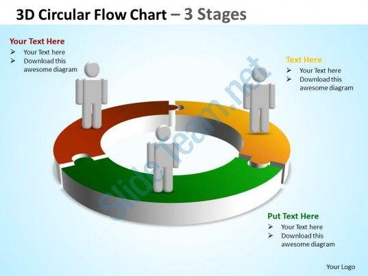 3d circular flow chart 3 stages powerpoint diagrams presentation - flow charts in word template