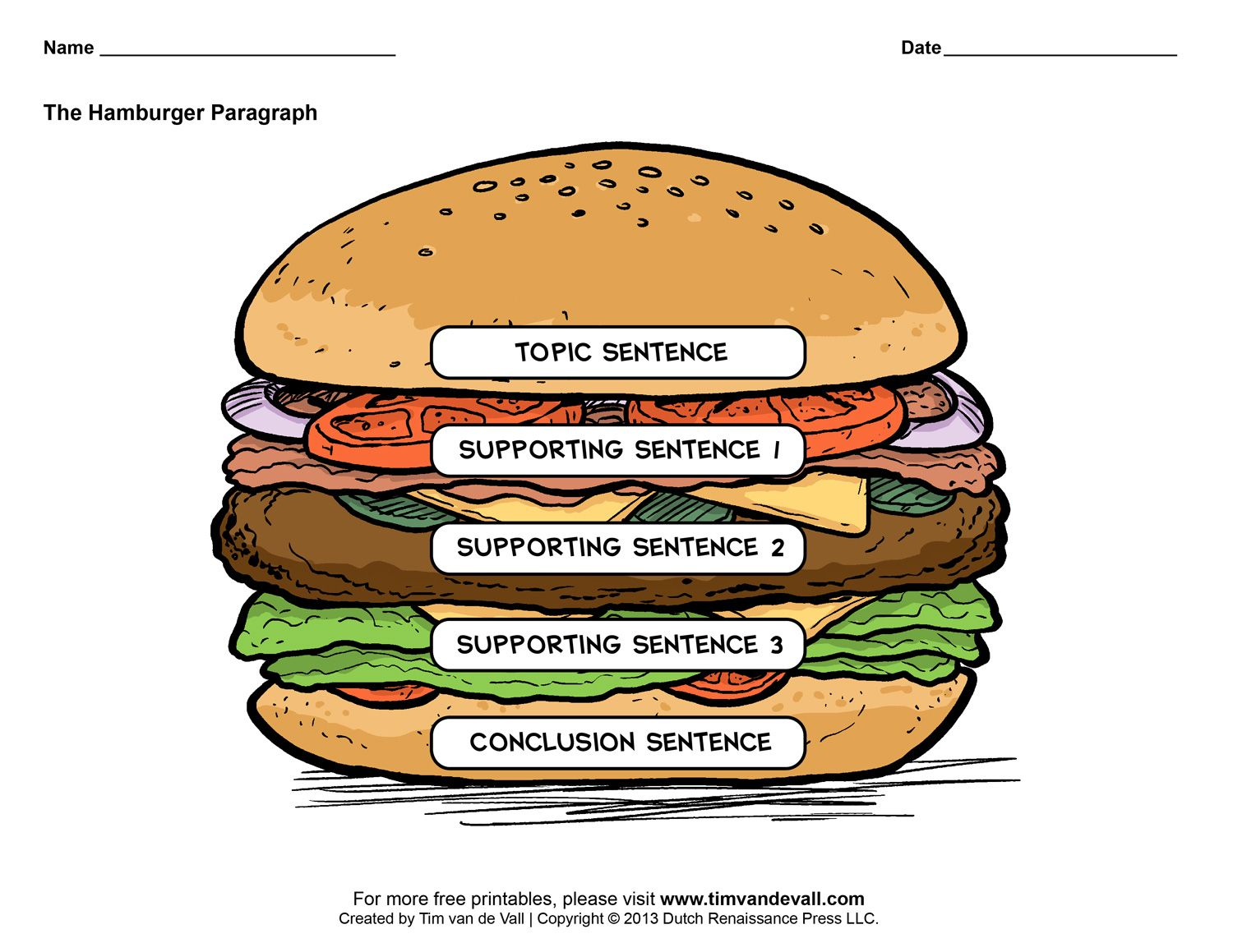 hamburger graphic organizer for paragraph organization | homeschool