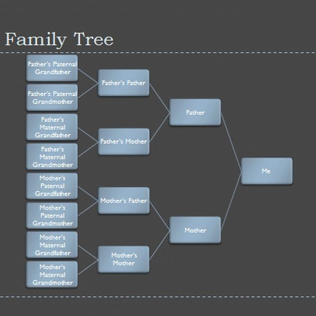 How To Get Free Genealogy Templates From Microsoft Microsoft