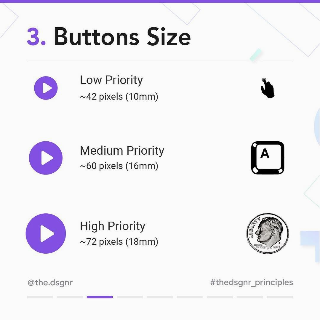 8 Important Rules For Perfect Button Design Web Design Tools Button Design Web Design Tips