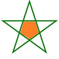 Como Dibujar Una Estrella De 5 Puntas Sin Compas Paso A Paso Dibujos De Estrellas Tatuajes De Estrellas Estrella Cinco Puntas