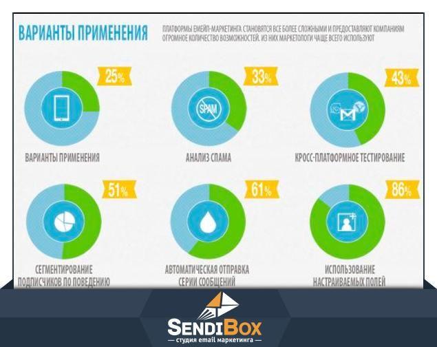 #бизнеснадому, #вёрстка, #онлайнмагазинодежды, #мейлру, #маркетинг, #emailme, #сайтназаказ, #бизнесмечты, #sendibox, #продвижениевсети www.sendibox.ru