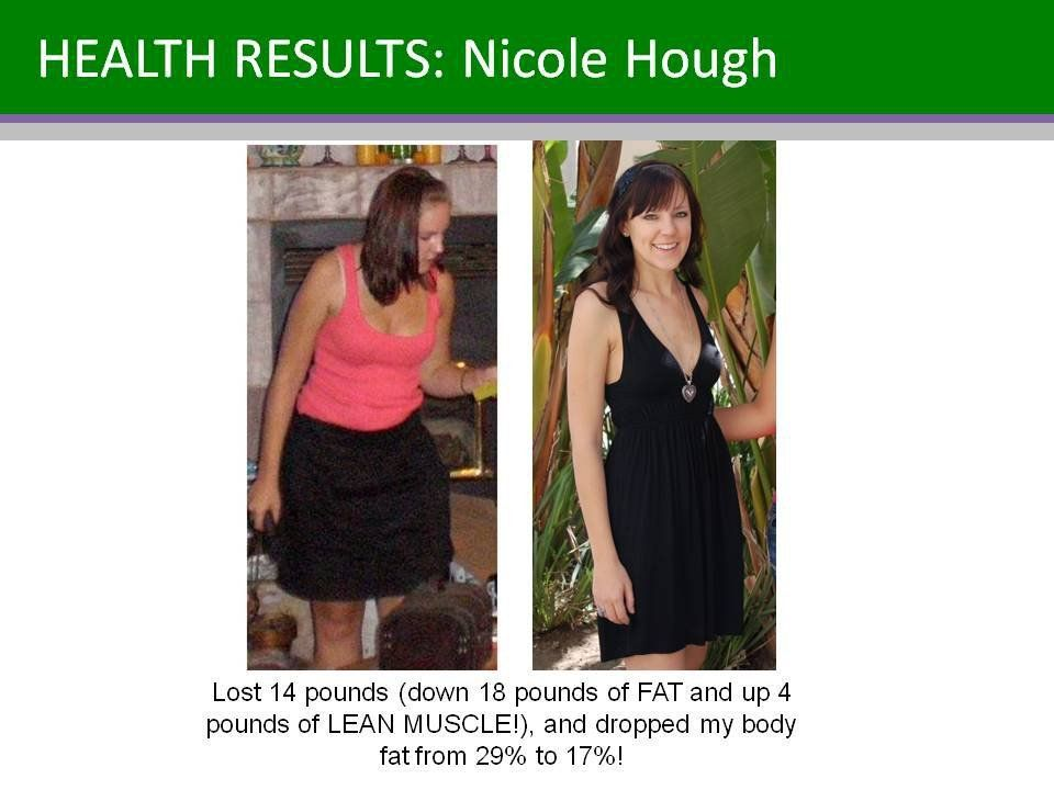 Its all about what you eat... not what you do in the gym! Nicole hates working out, but took on my recommendations on how to use her herbalife program and eat healthy all day long! This is what I do! Who else wants results? All day!