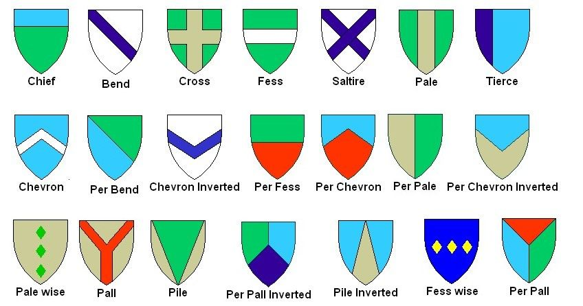 Coat Of Arms Shield Shape Meanings Ideas For My Oldies 3 Pinterest