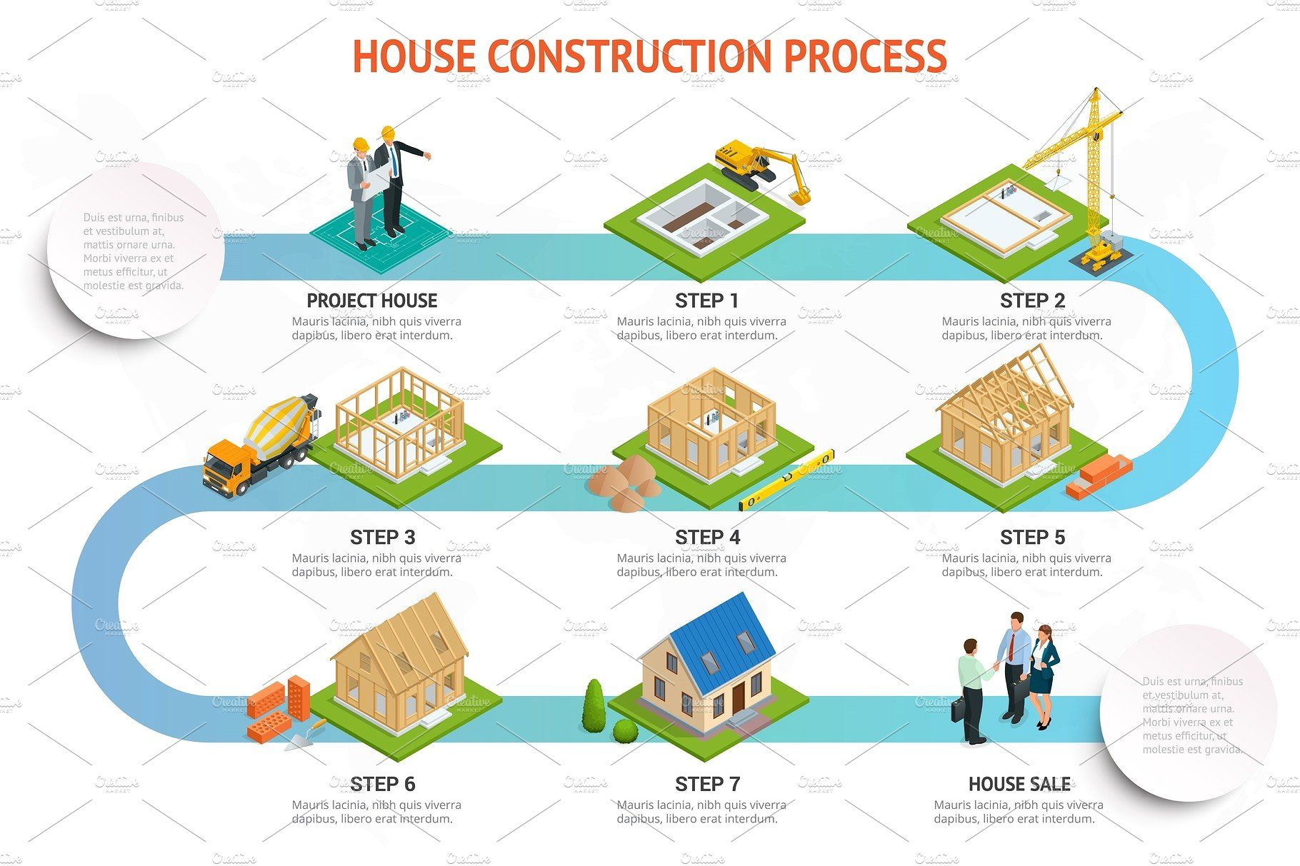 infographic construction of a blockhouse house building on construction of walls id=67606
