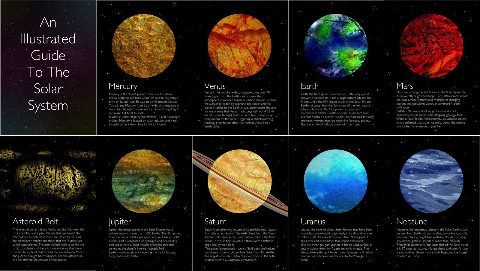 All Information Solar System Planets