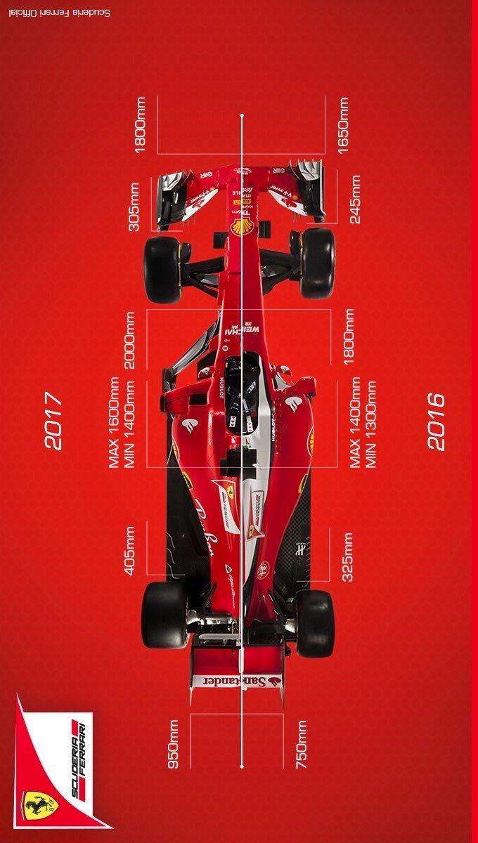 Ferrari Sf70h 2017 Ferrari Racing Formula Racing Ferrari