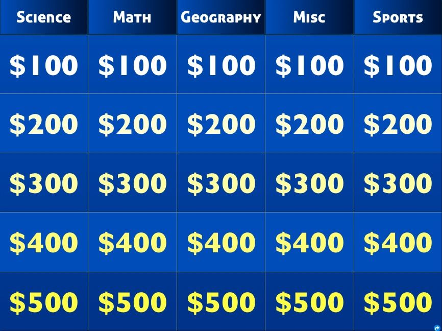 Youth group idea bible jeopardy a great way to insert off beat an undergraduate at washington state university vancouver jeopardylabs makes it easy to create jeopardy templates without powerpoint toneelgroepblik Choice Image