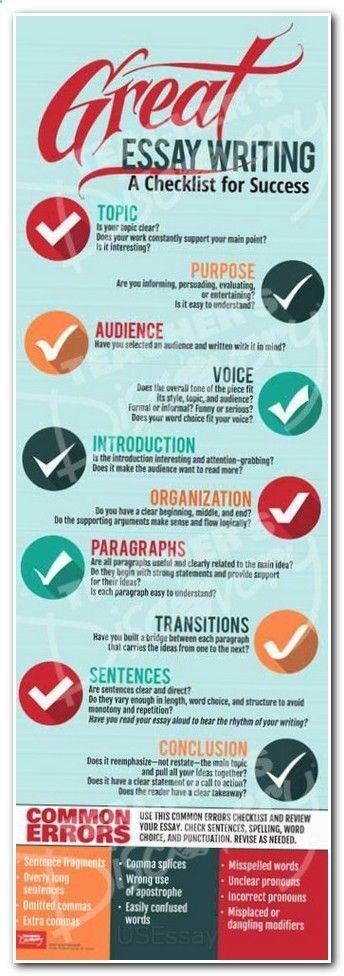 Essay Essaywriting On Being A Leader Argumentative Introduction The Best Writing S Persuasive Topic Services Leadership Dissertation Ideas