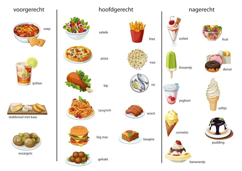 Voorgerecht Hoofdgerecht En Nagerecht Thema Restaurant
