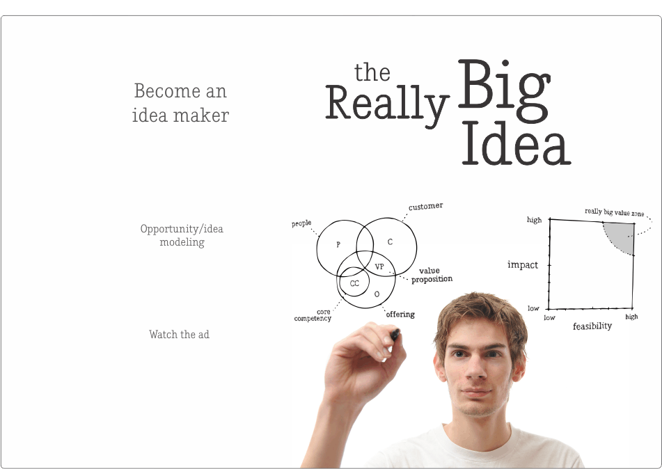 The Really Big Idea The Innographer Graphic Design Infographic Design Thinking Infographic Design
