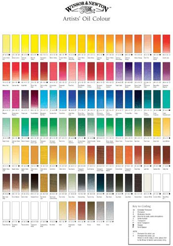 Winsor And Newton Artists Oils Hand Painted Colour Chart Http