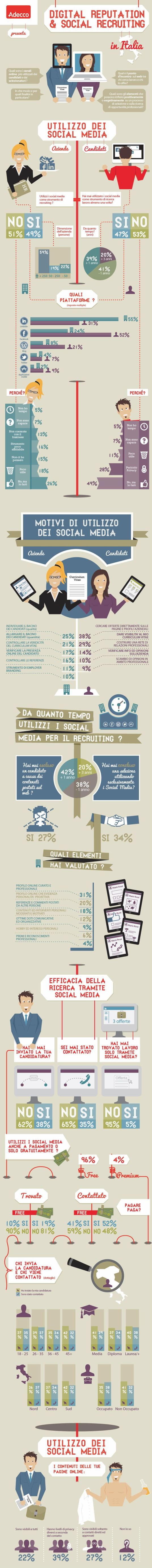 Digital Reputation e Social Recruiting in Italia #infographic #socialmedia #recruiting