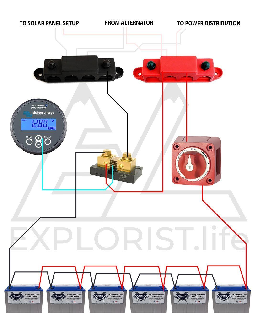 How To Design And Install Solar On A Camper Van Solar Panels Diy Solar Power System Rv Solar