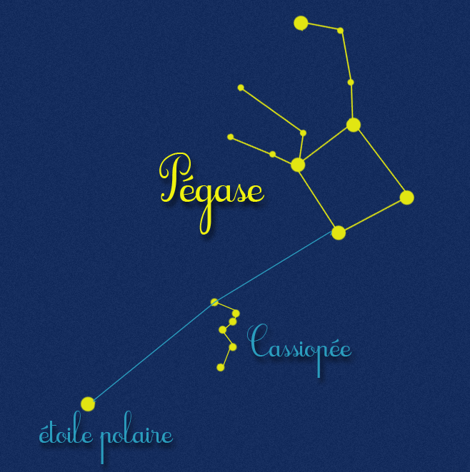 pegase constellation