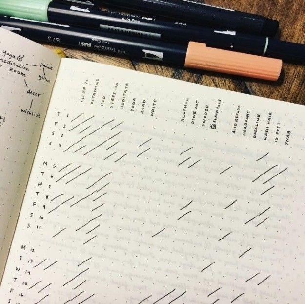 24 Minimalist Bullet Journal Layouts That Ll Get You Hard Bullet Journal Minimalist Bullet Journal Layout Minimalist Bullet Journal Layout