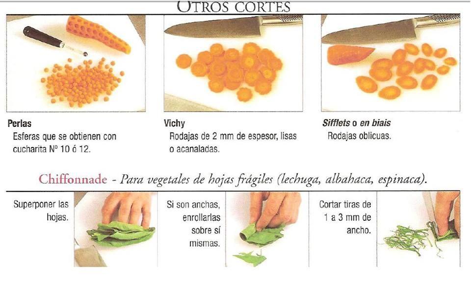 Cortes de vegetales y chiffonnade cortres de frutas y for Cortes de verduras gastronomia pdf