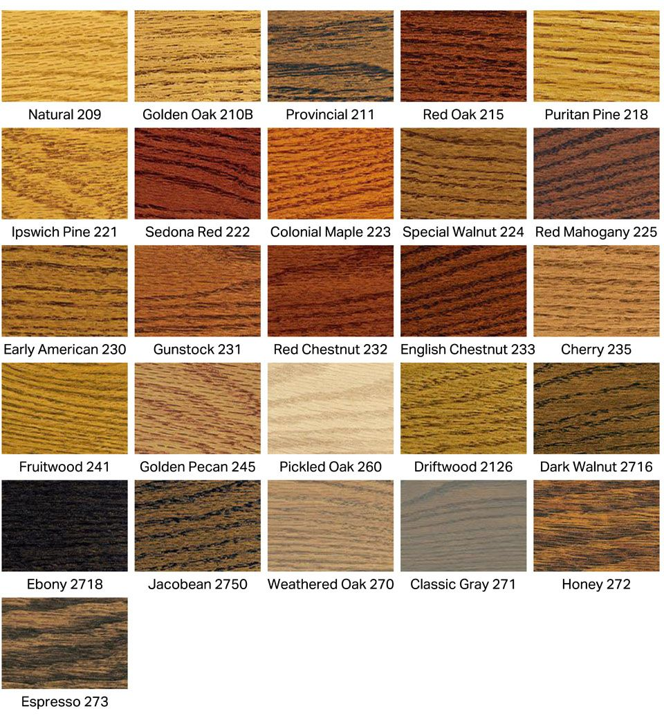 Wood Stain | wood floor stain colors from Duraseal by Indianapolis ...