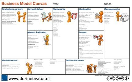 business model canvas pdf gtu