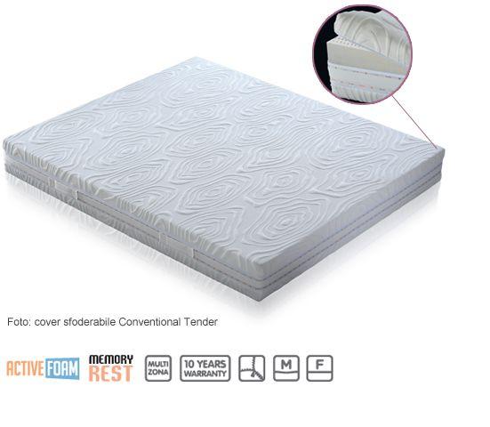 Compagnia della Notte, memory foam mattress purchased in odessa ...