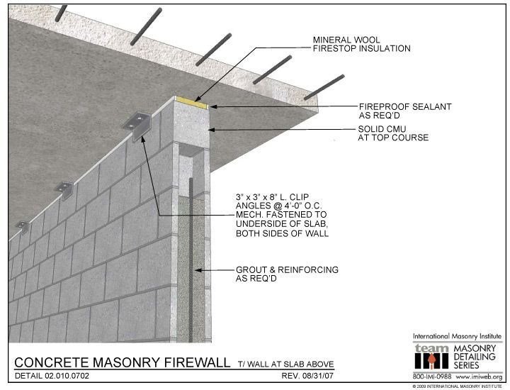 Cmu Wall Construction : Concrete masonry firewall t wall at slab