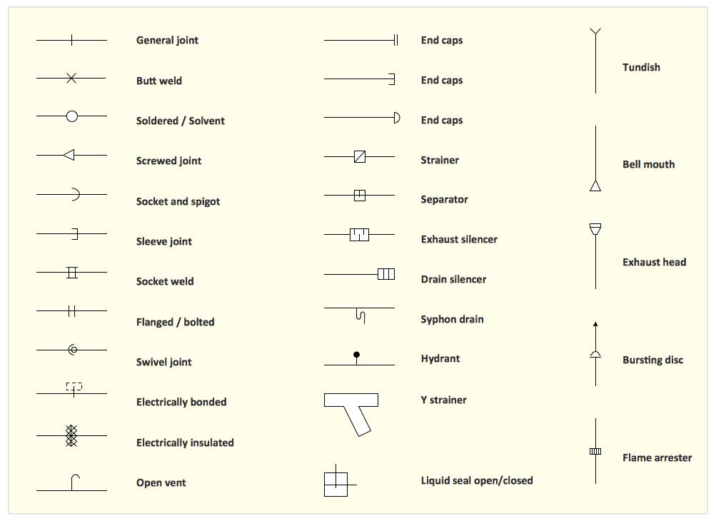 Interior Design   Design Elements — Piping Plan | AutoCAD in