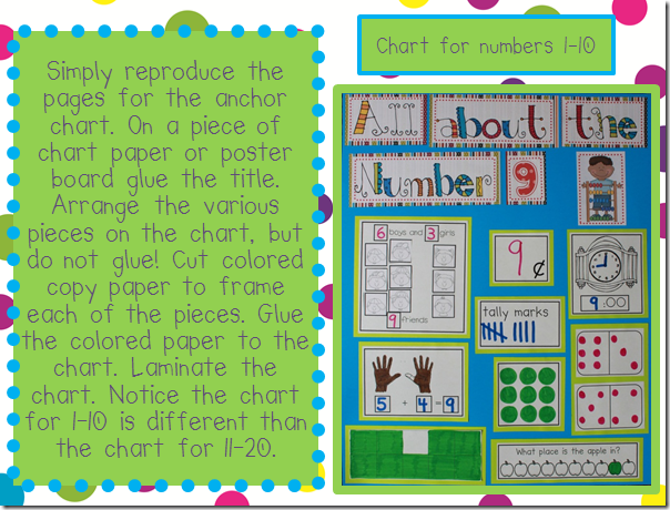 all about number charts