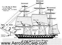ship parts, ship parts names, ship parts diagram, cruise ship ...