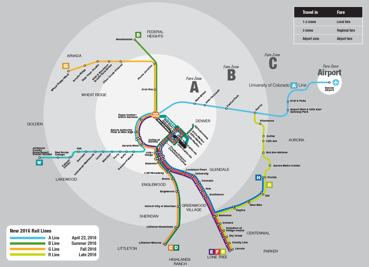 RTD Rail Map RTDs rail system consists of 6 lines the C D E F