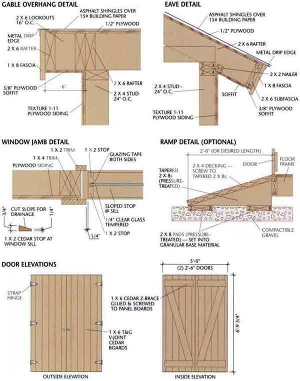 Free shed plans 8x12 gable overhang eave jamb ramp and for Gable roof barn plans