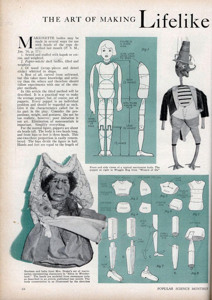 The Art of Making Lifelike Marionette Bodies