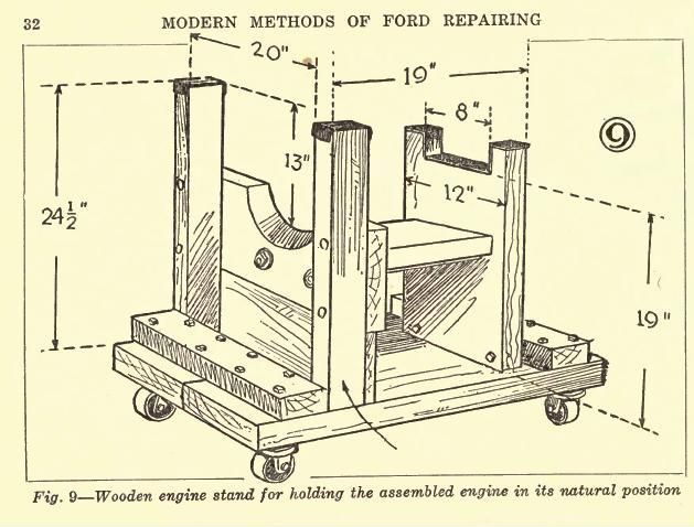 Pin On Model T Technical Stuff