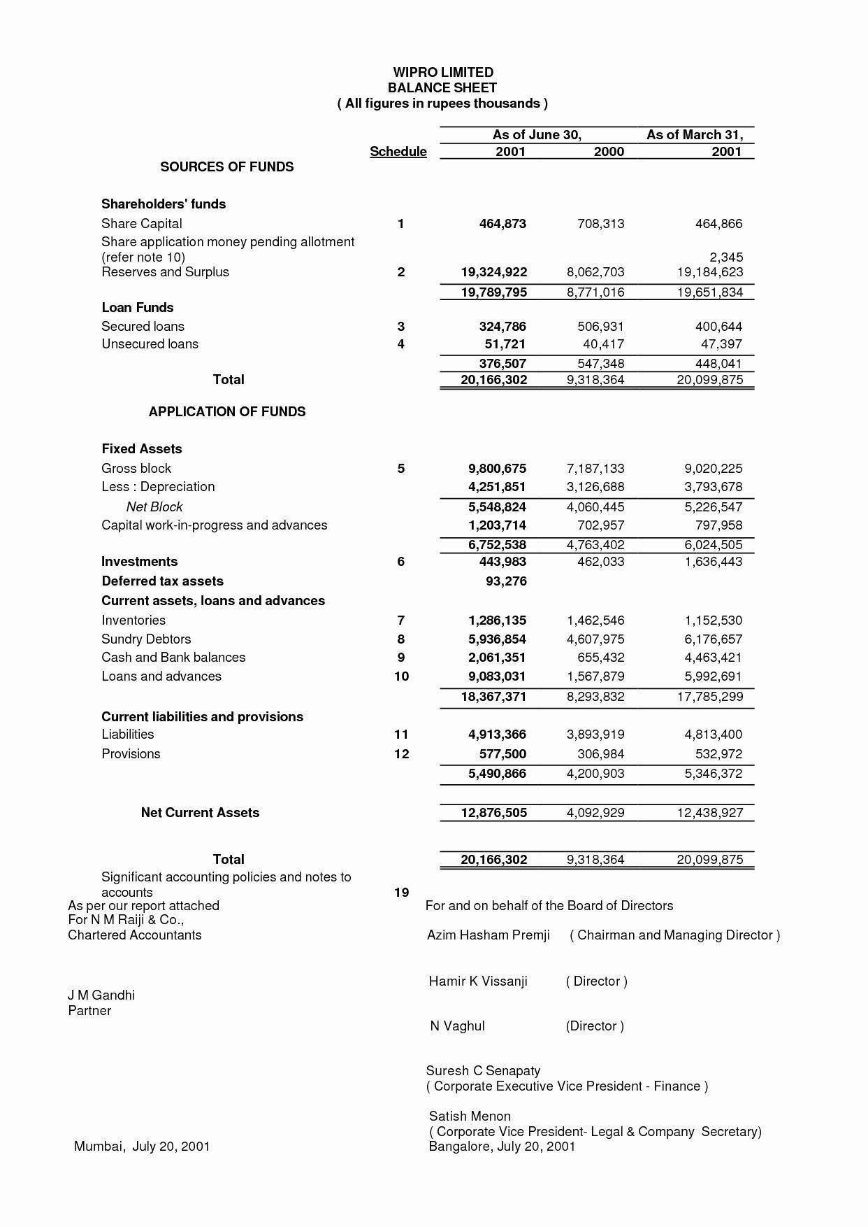 Sample Bonus Plan Document Fresh Employee Bonus Program Template
