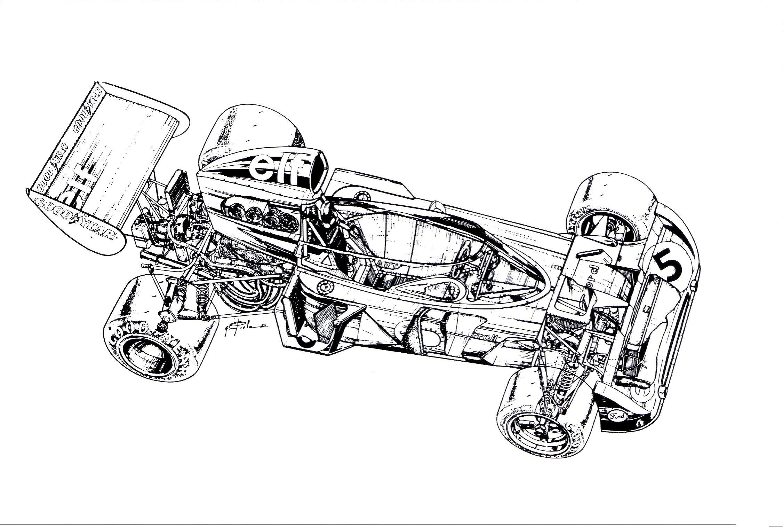 tyrrell 005 - illustrated by giorgio piola
