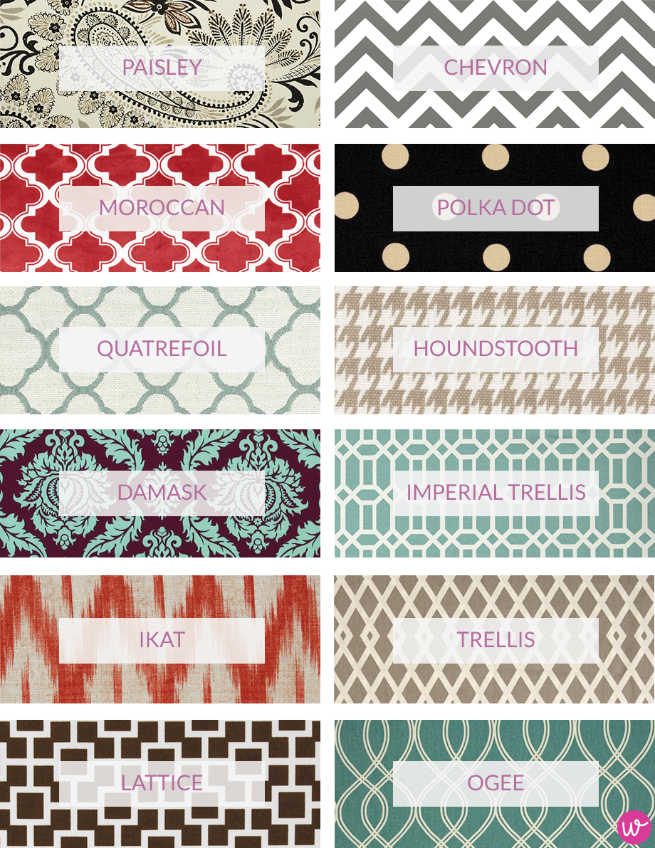 Popular Fabric Patterns Fabric Patterns Pattern Home Decor Fabric