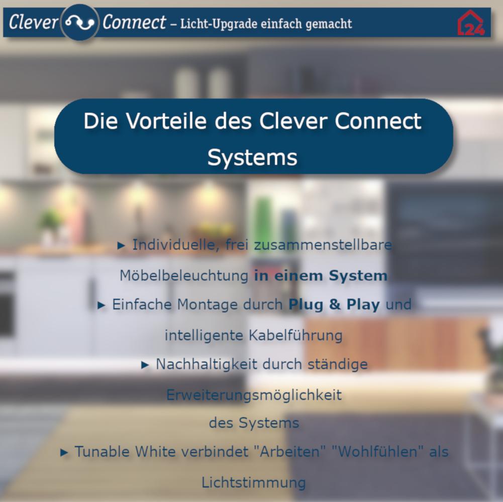 Clever Connect Licht Upgrade Einfach Gemacht Durch Die Intelligente Kabelfuhrung Kein Kabelsalat Durch Die Tun In 2020 Connect Licht In Der Dunkelheit Kabelfuhrung