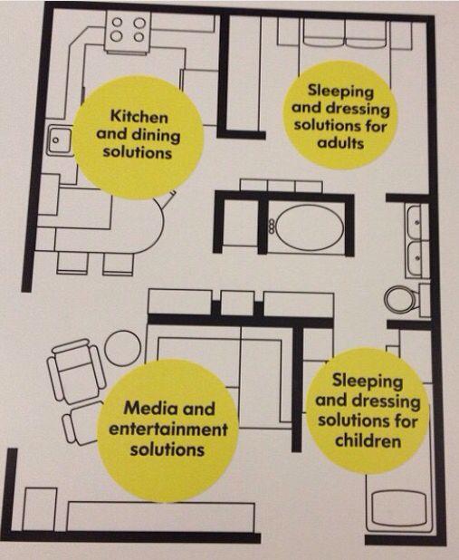 Ikea Has Little Floor Plans Too Love