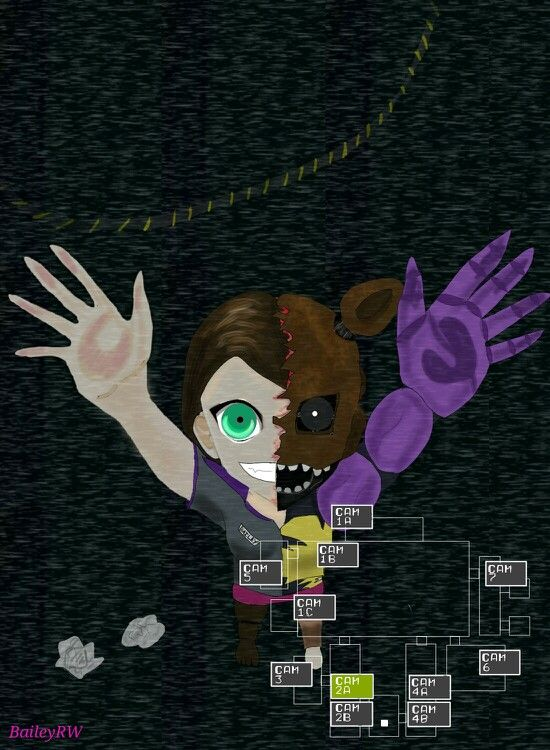 My five nights at Freddy's (future) song cover.