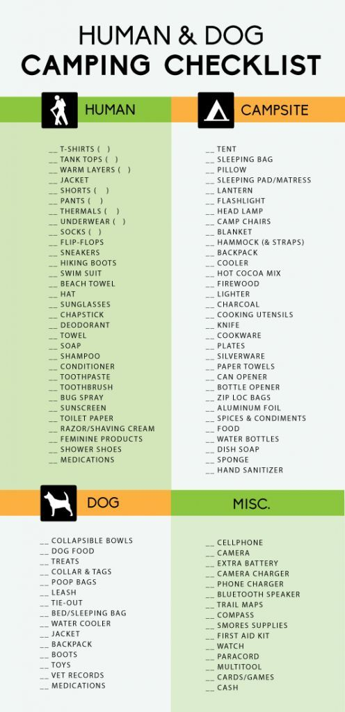 Human & Dog Camping Checklist (+ Printable) - Life With Mutts