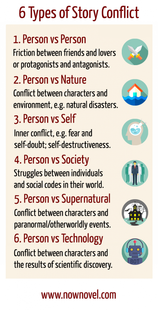 Using Conflicts in a Story: 6 Helpful Examples   Now Novel