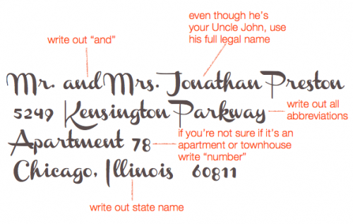 This Website Shows Exactly How To Write Out Names And Adresses For