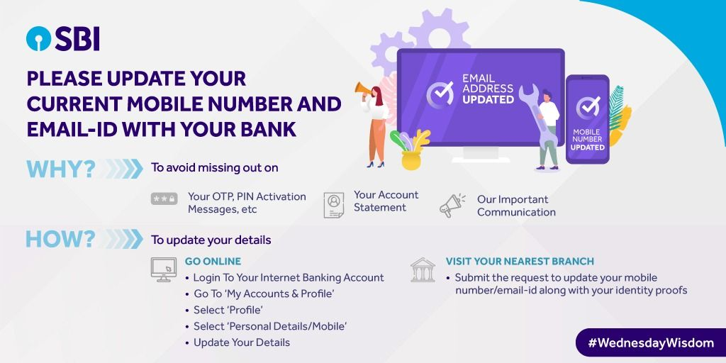 Have You Changed Your Mobile Number Or Email Id If Yes Please Update It In The Bank Records So You Don T Miss Out On Any Of In 2020 Communication Email Id