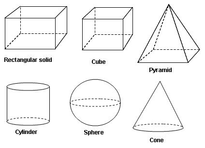 Here you can see different shapes, like cubes and cones.