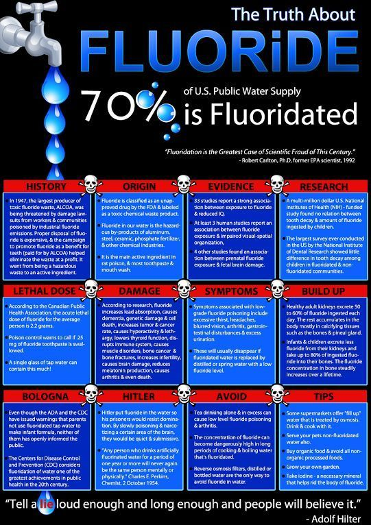 #Fluoride infographics NB:  the reverse osmosis filters sold on the market are fake. Use distilled water if you want to avoid fluoride. Buy a distillation unit.