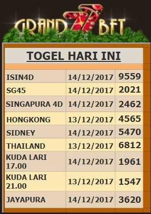 Keluaran Sgp 2017 Sampai 2020 : keluaran, sampai, Togel, Sgp45