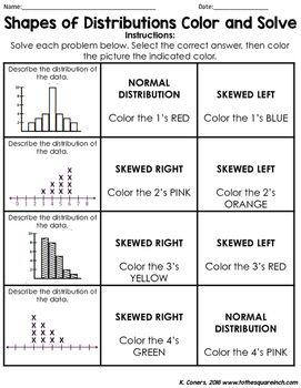 Shapes Of Distributions Color And Solve Math Examples Everyday Math Sixth Grade Math