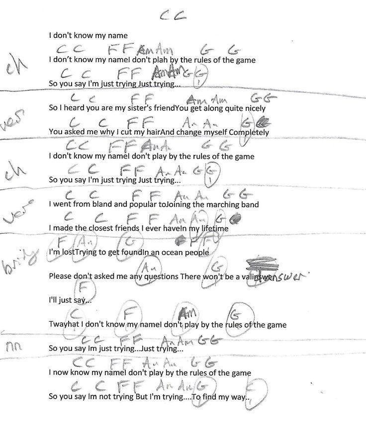 Exelent Ukulele Chord Chart Songs Sketch Beginner Guitar Piano