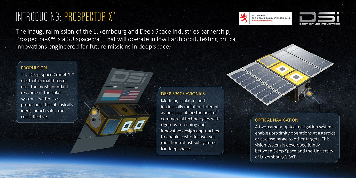 Luxembourg's new spacecraft will test its asteroid mining