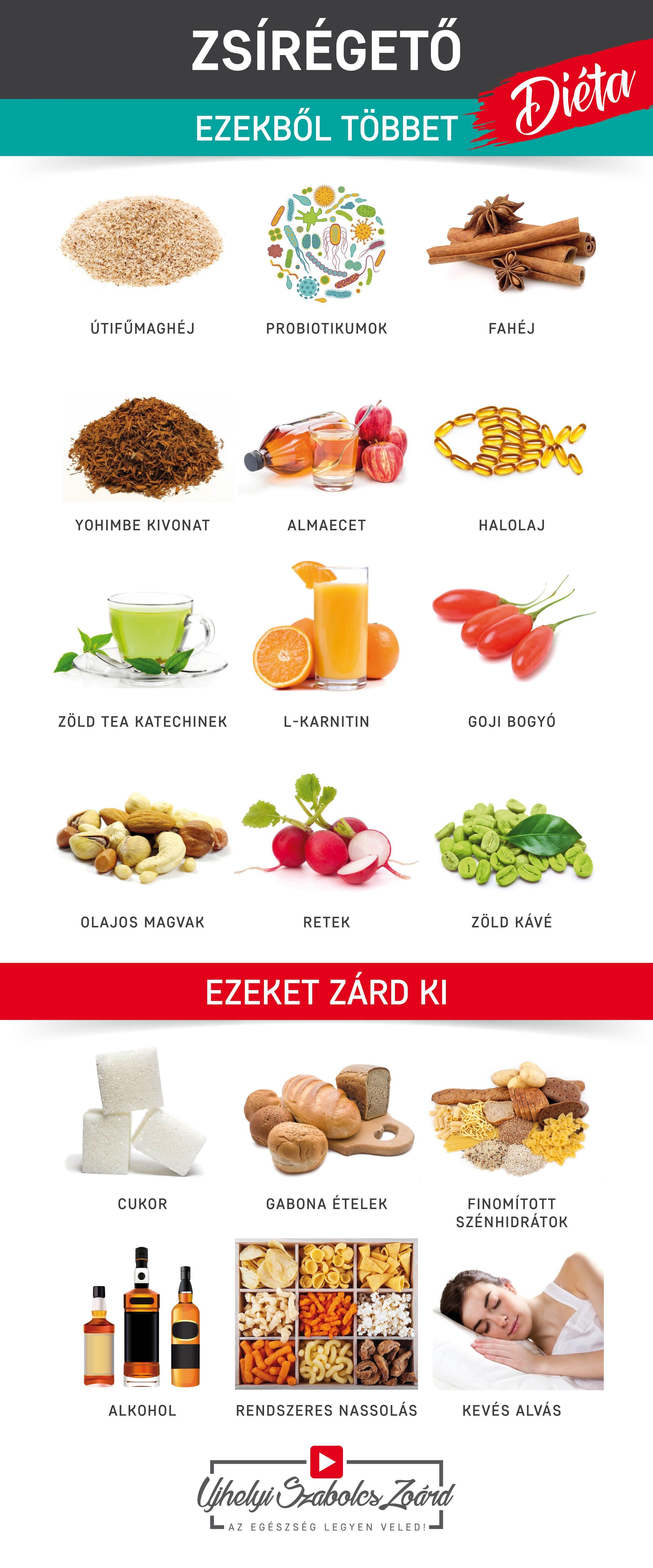 egészséges ételek receptjei egészséges ételekhez magas vérnyomás esetén)